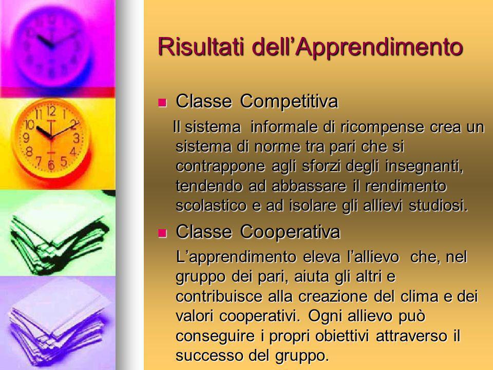 Risultati dellApprendimento Classe Competitiva Classe Competitiva Il sistema informale di ricompense crea un sistema di norme tra pari che si contrapp