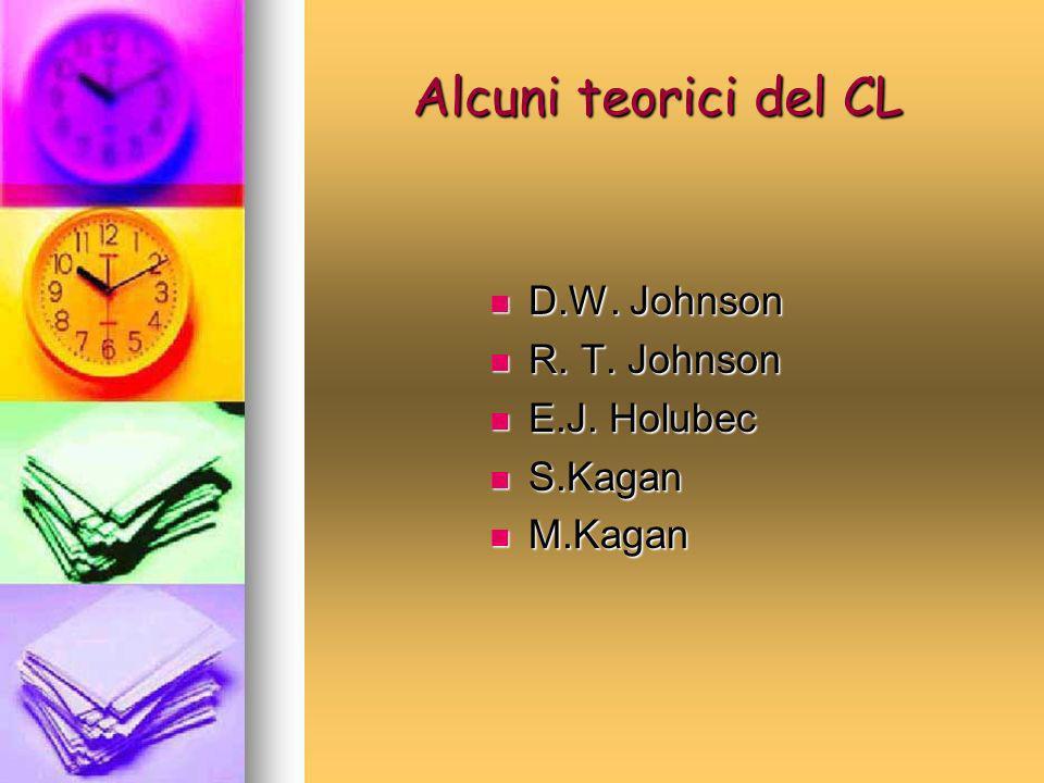 Alcuni teorici del CL D.W. Johnson D.W. Johnson R. T. Johnson R. T. Johnson E.J. Holubec E.J. Holubec S.Kagan S.Kagan M.Kagan M.Kagan