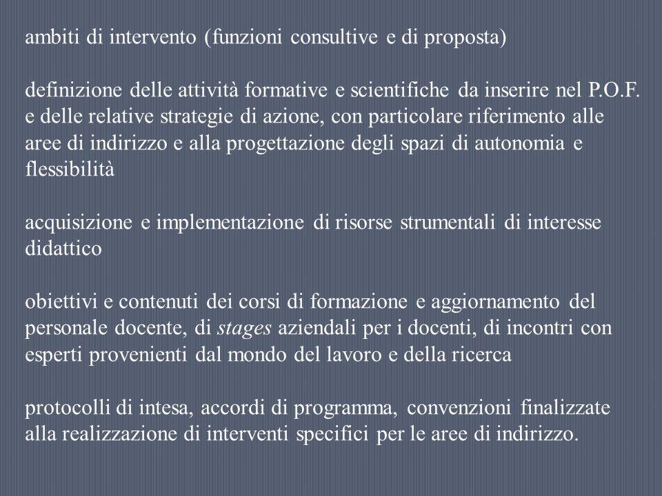 ambiti di intervento (funzioni consultive e di proposta) definizione delle attività formative e scientifiche da inserire nel P.O.F. e delle relative s
