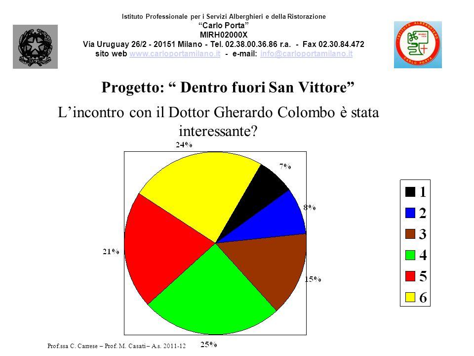 Progetto: Dentro fuori San Vittore Lincontro con il Dottor Gherardo Colombo è stata interessante.