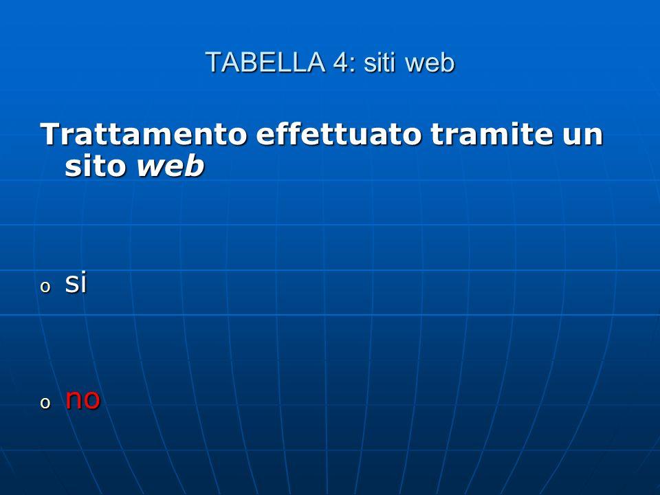 TABELLA 4: siti web Trattamento effettuato tramite un sito web o si o no
