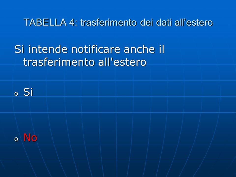 TABELLA 4: trasferimento dei dati allestero Si intende notificare anche il trasferimento all estero o Si o No