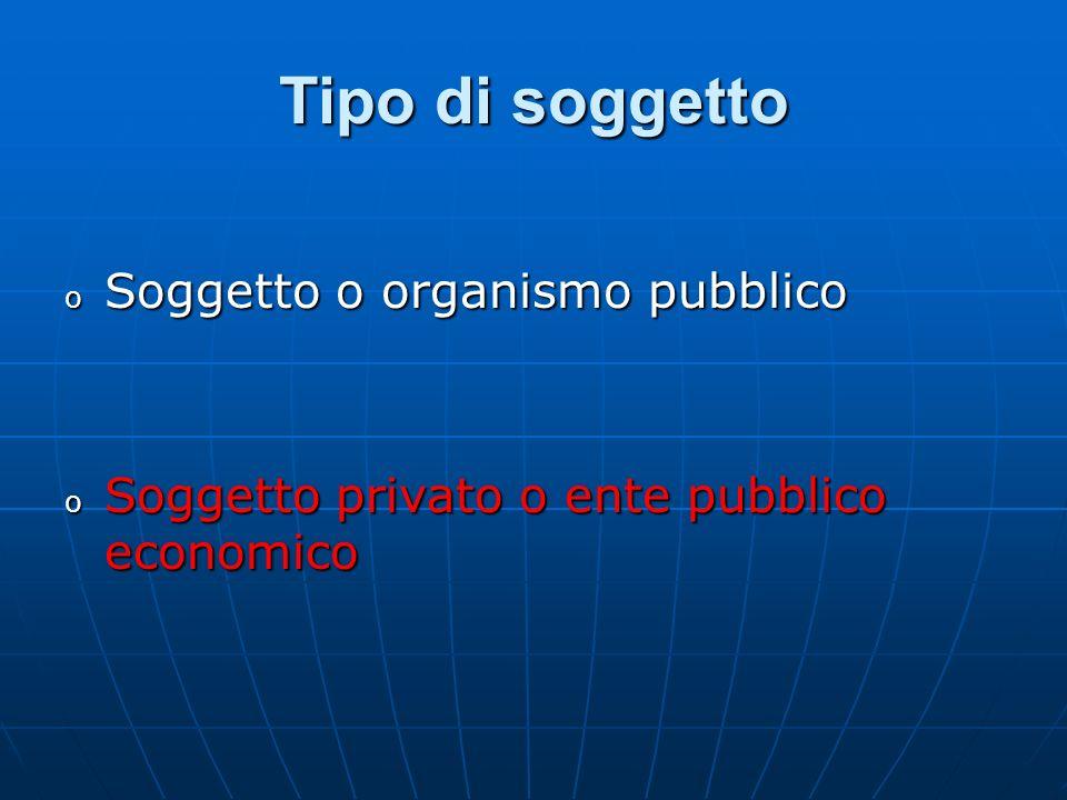 Tipo di soggetto o Soggetto o organismo pubblico o Soggetto privato o ente pubblico economico