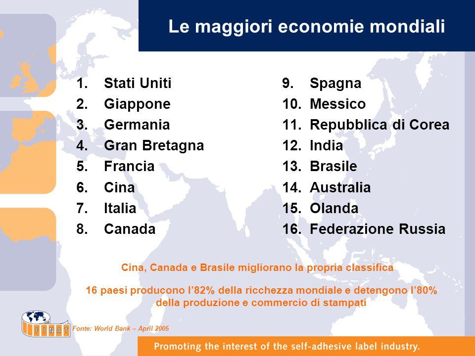 Consumo di carte grafiche e Pil Paesi Quote di consumo di carte grafiche Pil 1993 2003 2003 Usa 33%27%32% Europa (15)28%27%26% Giappone13%12%13% Resto del Mondo26%34%29% TOTALE MONDO100%100%100% In usa e parzialmente in Europa si è attenuata la relazione che lega la crescita del Pil al consumo di prodotti stampati Fonte: FAO, World Bank