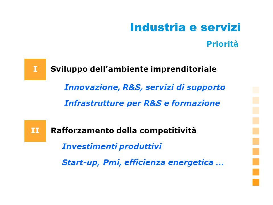 Industria e servizi Sviluppo dellambiente imprenditoriale Innovazione, R&S, servizi di supporto I II Rafforzamento della competitività Priorità Infrastrutture per R&S e formazione Investimenti produttivi Start-up, Pmi, efficienza energetica...