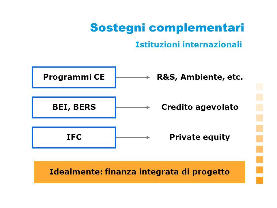 Sostegni complementari Programmi CE R&S, Ambiente, etc.