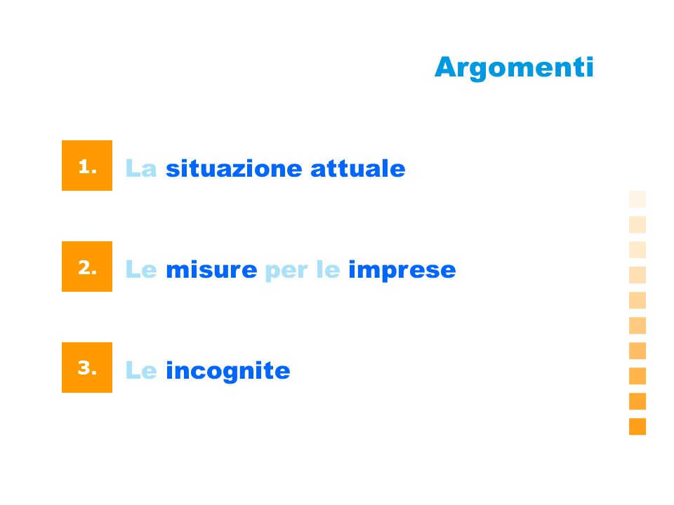 Argomenti La situazione attuale Le misure per le imprese Le incognite 1. 2. 3.