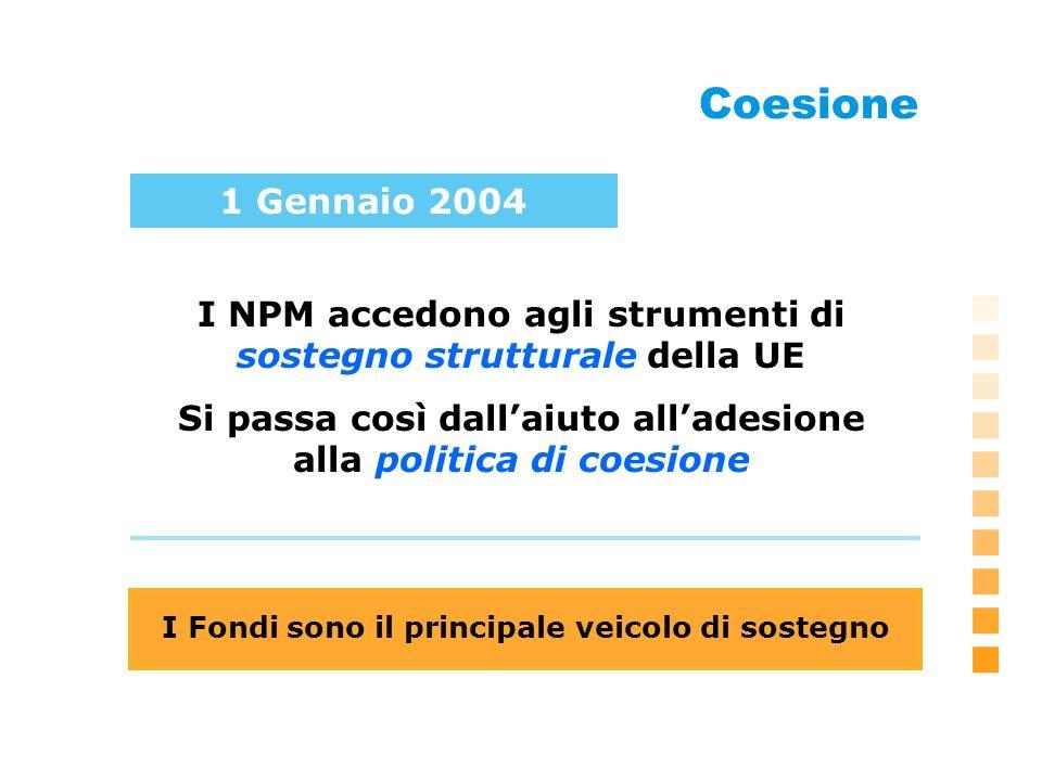 Coesione I Fondi sono il principale veicolo di sostegno 1 Gennaio 2004 I NPM accedono agli strumenti di sostegno strutturale della UE Si passa così dallaiuto alladesione alla politica di coesione