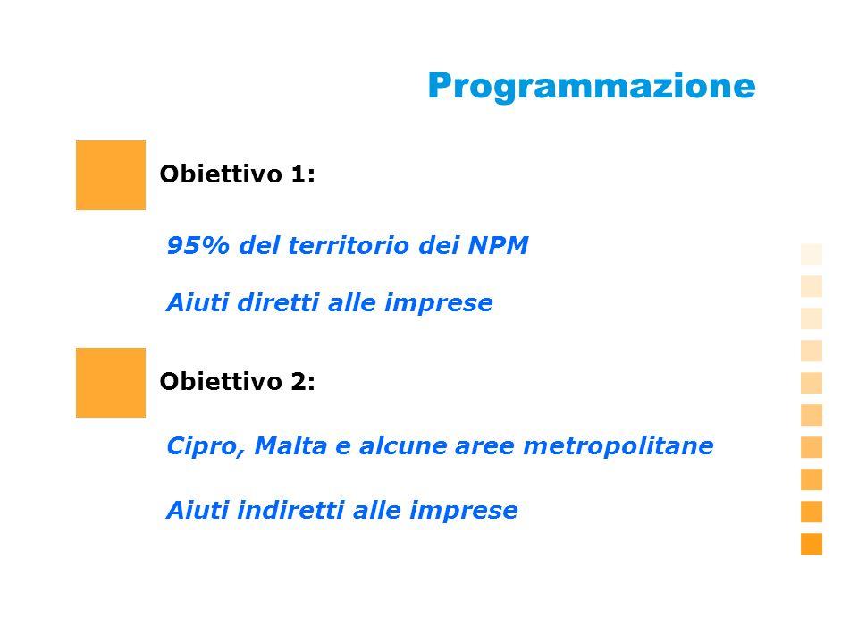 Programmazione Obiettivo 1: Aiuti diretti alle imprese 95% del territorio dei NPM Obiettivo 2: Aiuti indiretti alle imprese Cipro, Malta e alcune aree metropolitane