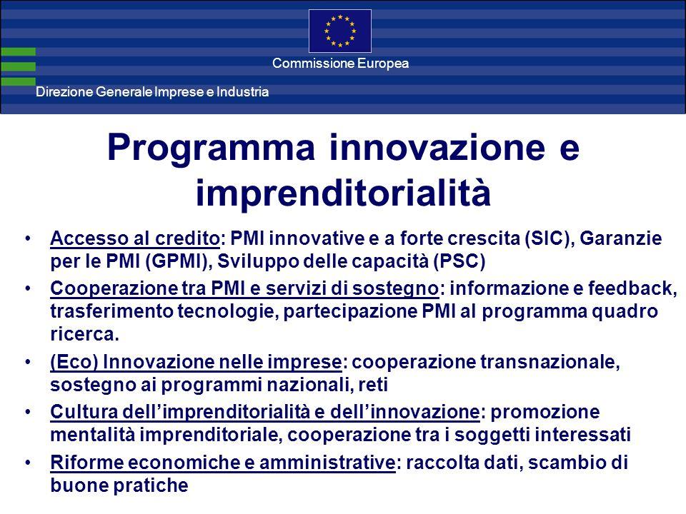 Direzione Generale Imprese Direzione Generale Imprese e Industria Commissione Europea Programma innovazione e imprenditorialità Accesso al credito: PMI innovative e a forte crescita (SIC), Garanzie per le PMI (GPMI), Sviluppo delle capacità (PSC) Cooperazione tra PMI e servizi di sostegno: informazione e feedback, trasferimento tecnologie, partecipazione PMI al programma quadro ricerca.