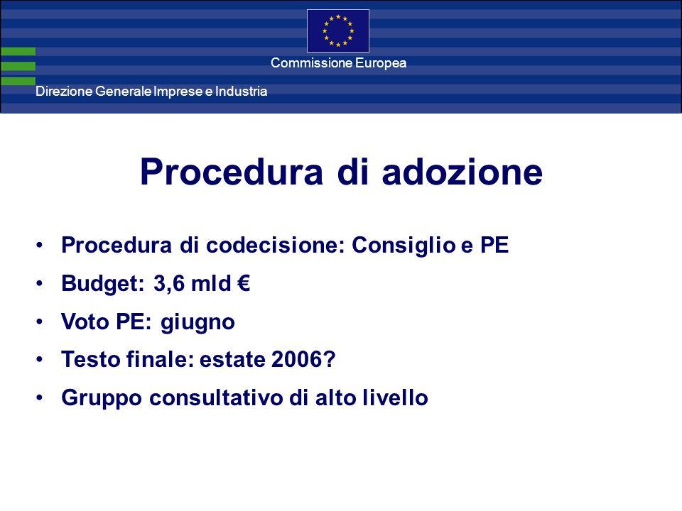 Direzione Generale Imprese Direzione Generale Imprese e Industria Commissione Europea Procedura di adozione Procedura di codecisione: Consiglio e PE B