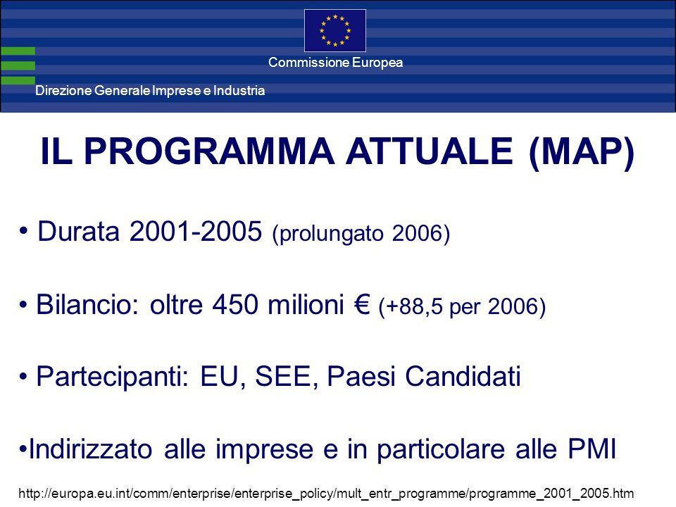 Direzione Generale Imprese Direzione Generale Imprese e Industria Commissione Europea IL PROGRAMMA ATTUALE (MAP) Durata 2001-2005 (prolungato 2006) Bilancio: oltre 450 milioni (+88,5 per 2006) Partecipanti: EU, SEE, Paesi Candidati Indirizzato alle imprese e in particolare alle PMI http://europa.eu.int/comm/enterprise/enterprise_policy/mult_entr_programme/programme_2001_2005.htm