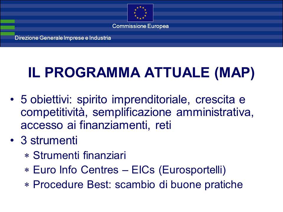 Direzione Generale Imprese Direzione Generale Imprese e Industria Commissione Europea IL PROGRAMMA ATTUALE (MAP) 5 obiettivi: spirito imprenditoriale,