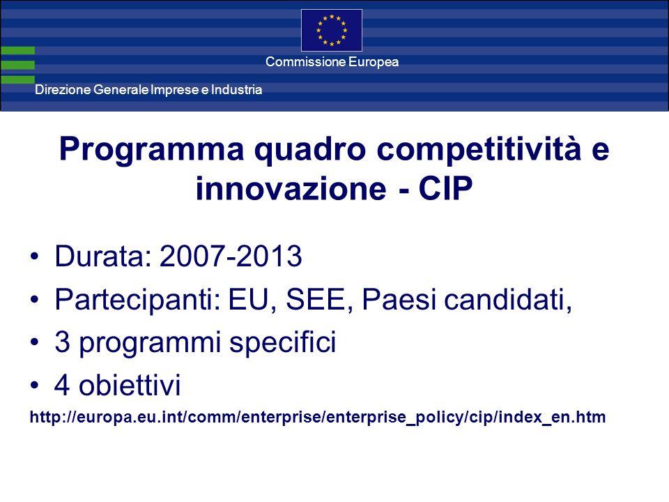 Direzione Generale Imprese Direzione Generale Imprese e Industria Commissione Europea Programma quadro competitività e innovazione - CIP Durata: 2007-