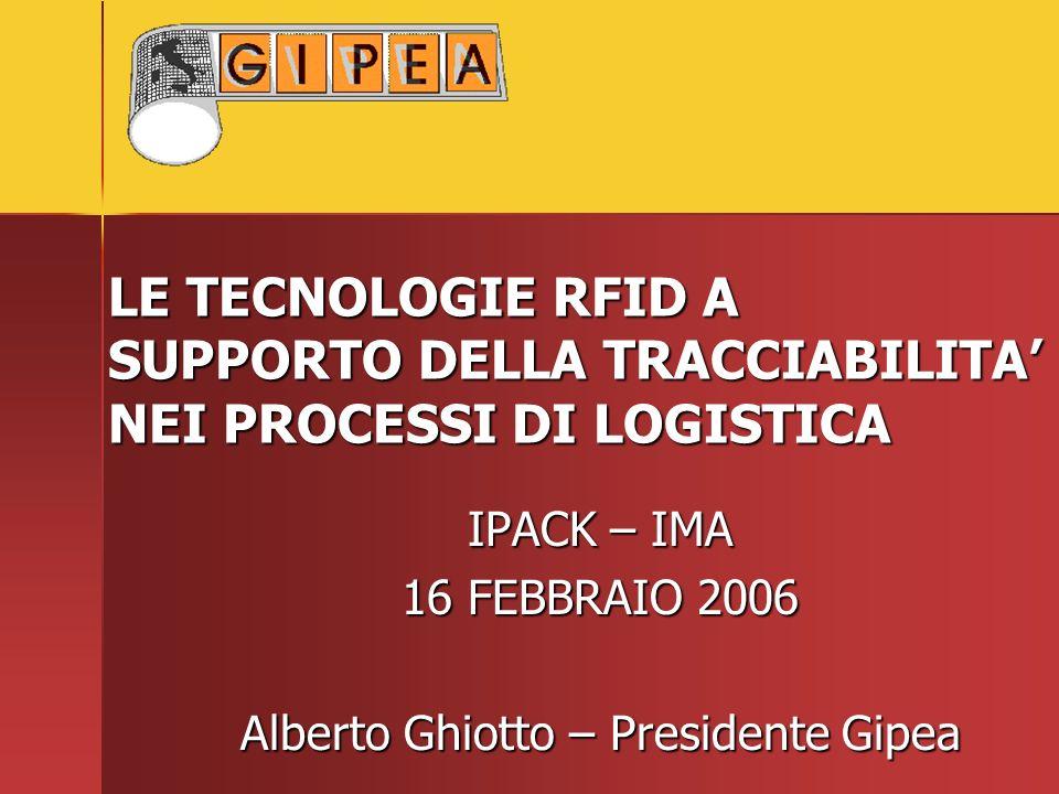 LE TECNOLOGIE RFID A SUPPORTO DELLA TRACCIABILITA NEI PROCESSI DI LOGISTICA IPACK – IMA 16 FEBBRAIO 2006 Alberto Ghiotto – Presidente Gipea