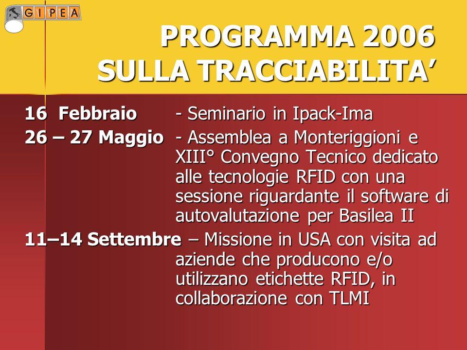 PROGRAMMA 2006 SULLA TRACCIABILITA 16 Febbraio - Seminario in Ipack-Ima 26 – 27 Maggio - Assemblea a Monteriggioni e XIII° Convegno Tecnico dedicato a