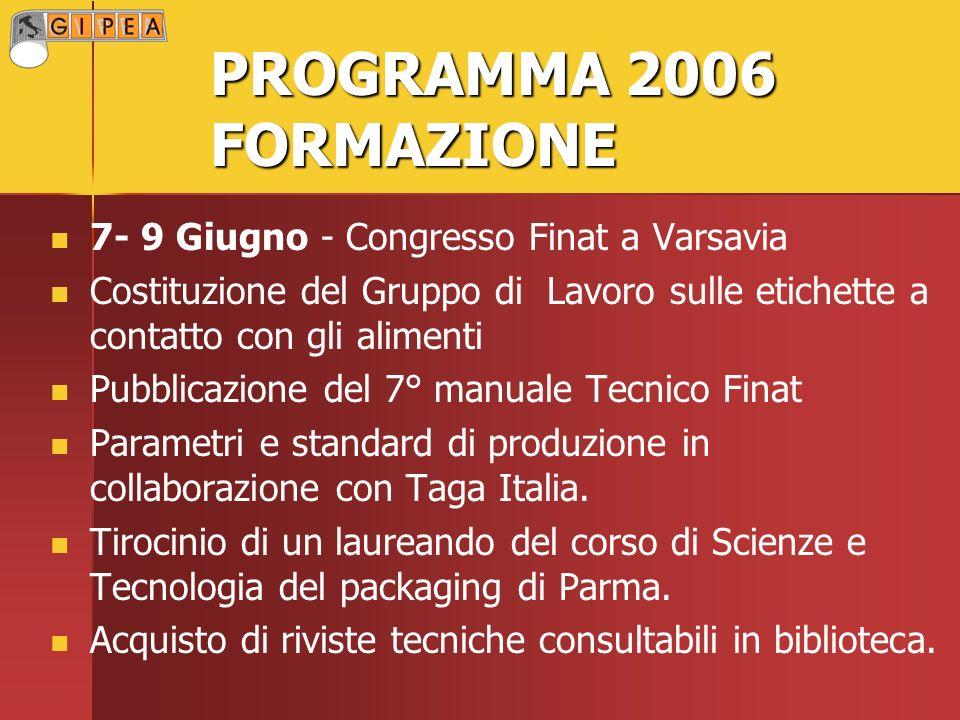 PROGRAMMA 2006 FORMAZIONE 7- 9 Giugno - Congresso Finat a Varsavia Costituzione del Gruppo di Lavoro sulle etichette a contatto con gli alimenti Pubbl