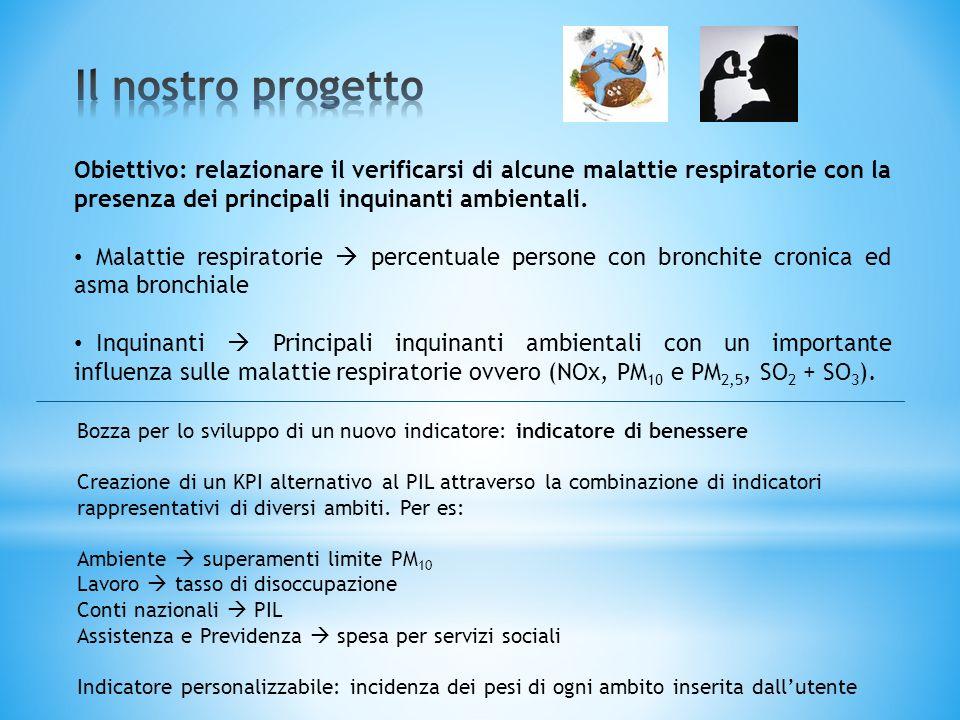 Obiettivo: relazionare il verificarsi di alcune malattie respiratorie con la presenza dei principali inquinanti ambientali. Malattie respiratorie perc