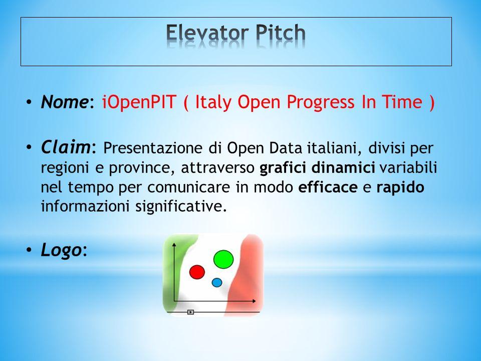 Nome: iOpenPIT ( Italy Open Progress In Time ) Claim: Presentazione di Open Data italiani, divisi per regioni e province, attraverso grafici dinamici
