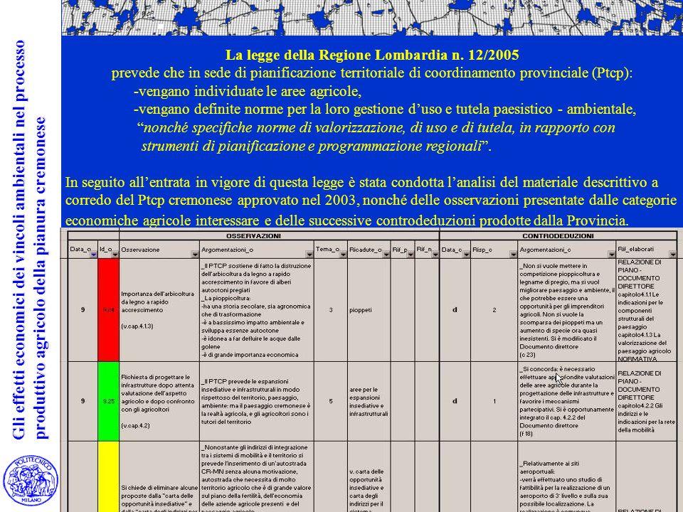 La valutazione ambientale dei limiti insediativi La valutazione ambientale dei limiti insediativi Nella di area vasta La legge della Regione Lombardia n.