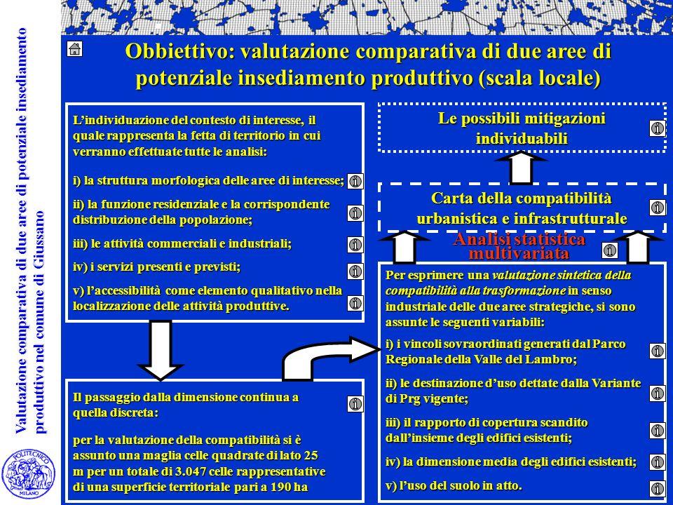 Valutazione comparativa di due aree di potenziale insediamento produttivo nel comune di Giussano Obbiettivo: valutazione comparativa di due aree di potenziale insediamento produttivo (scala locale) per la valutazione della compatibilità si è assunto una maglia celle quadrate di lato 25 m per un totale di 3.047 celle rappresentative di una superficie territoriale pari a 190 ha i) la struttura morfologica delle aree di interesse; ii) la funzione residenziale e la corrispondente distribuzione della popolazione; iii) le attività commerciali e industriali; iv) i servizi presenti e previsti; v) laccessibilità come elemento qualitativo nella localizzazione delle attività produttive.
