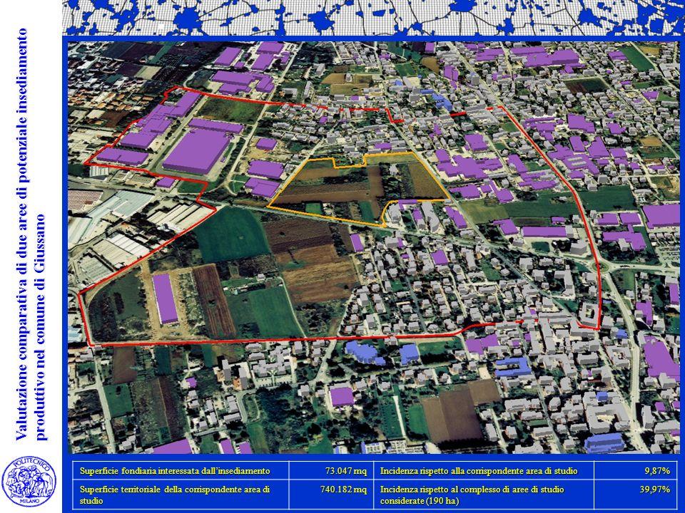 Superficie fondiaria interessata dallinsediamento 73.047 mq Incidenza rispetto alla corrispondente area di studio 9,87% Superficie territoriale della corrispondente area di studio 740.182 mq Incidenza rispetto al complesso di aree di studio considerate (190 ha) 39,97% Valutazione comparativa di due aree di potenziale insediamento produttivo nel comune di Giussano