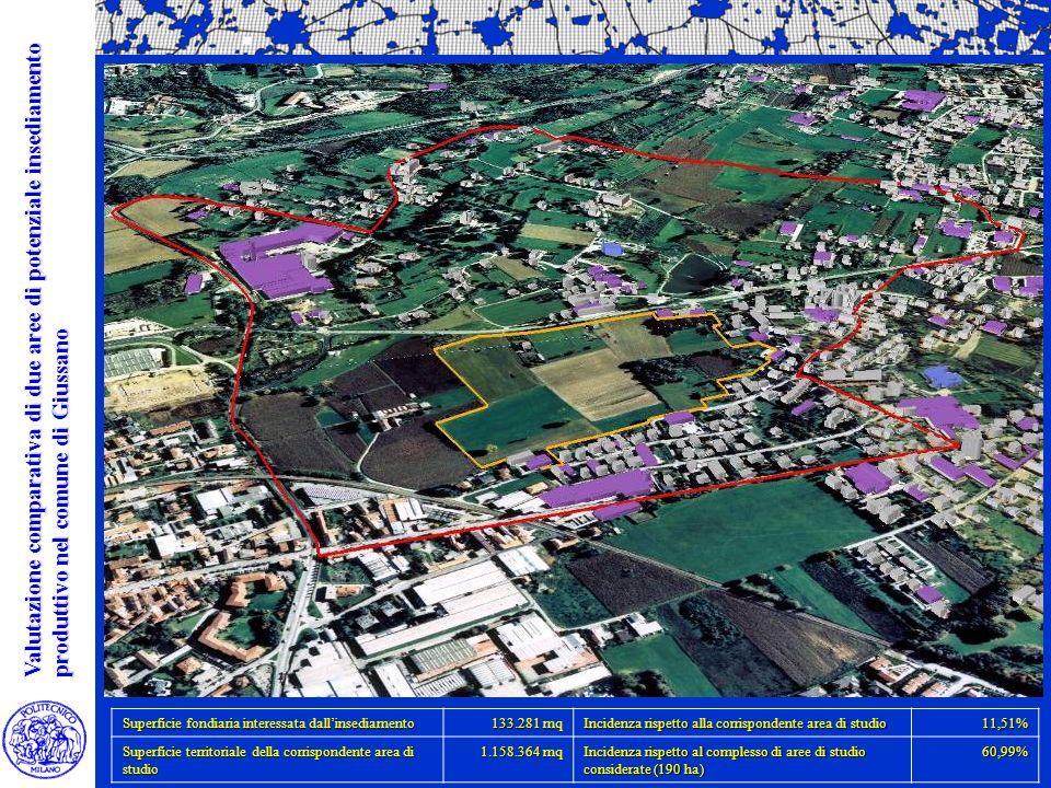 Superficie fondiaria interessata dallinsediamento 133.281 mq Incidenza rispetto alla corrispondente area di studio 11,51% Superficie territoriale dell