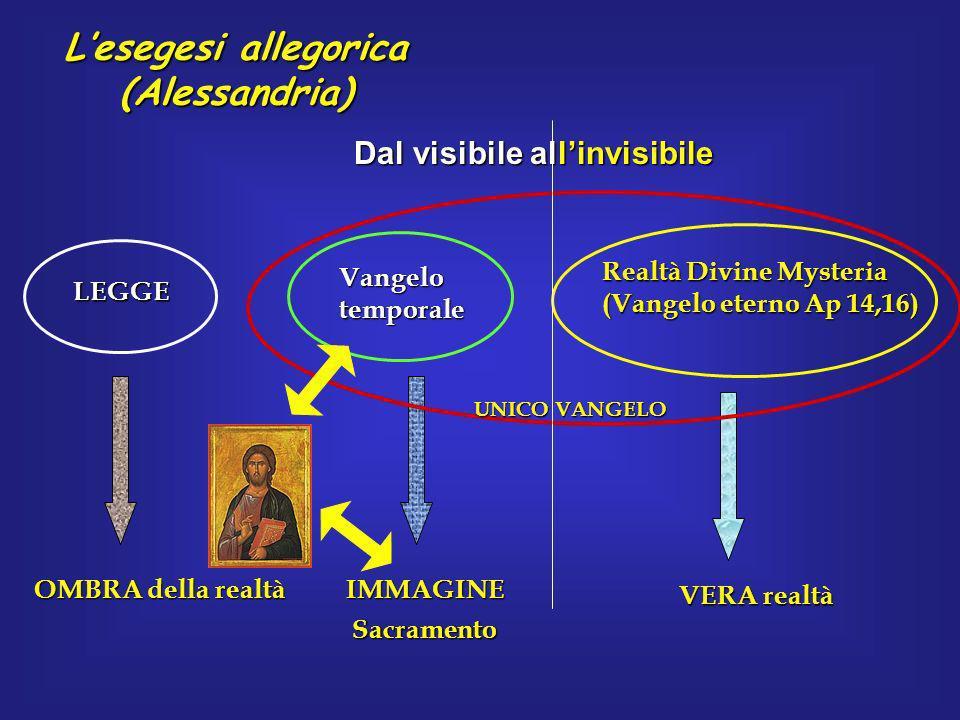 Lesegesi allegorica (Alessandria) Dal visibile allinvisibile Realtà Divine Mysteria (Vangelo eterno Ap 14,16) VERA realtà LEGGE OMBRA della realtà Van