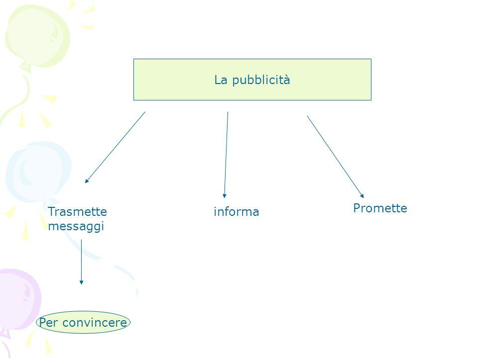 La pubblicità Trasmette messaggi informa Promette Per convincere