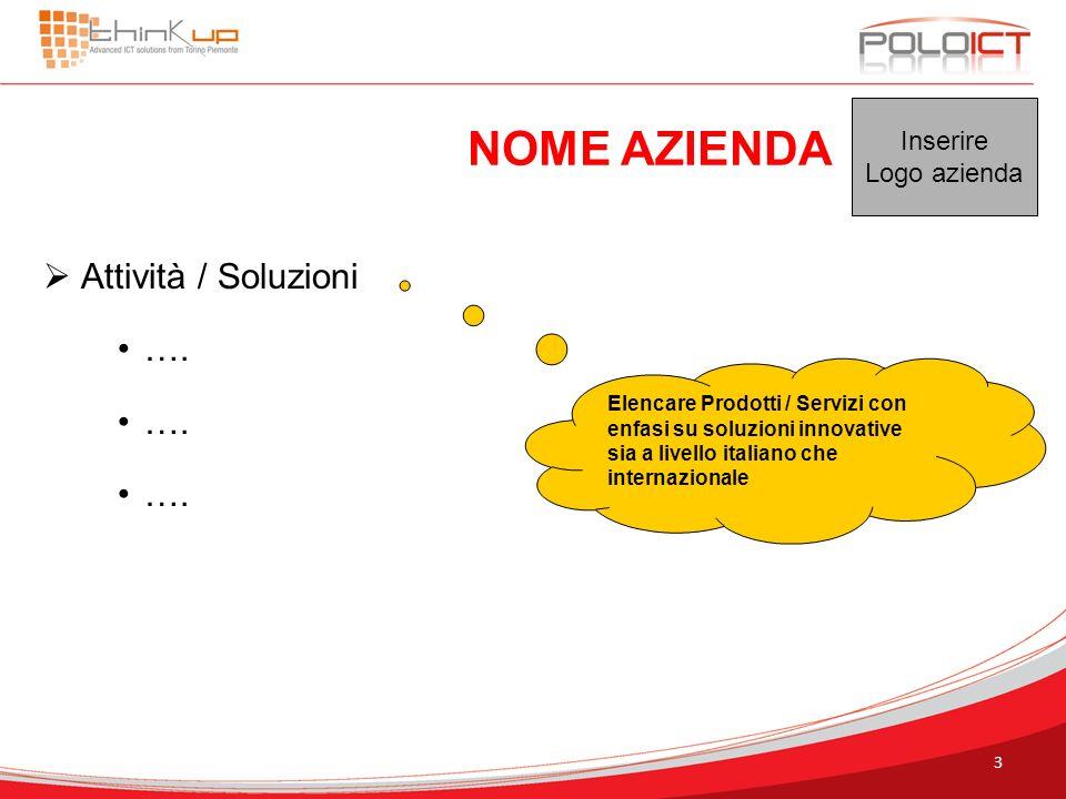 3 NOME AZIENDA Inserire Logo azienda Attività / Soluzioni ….