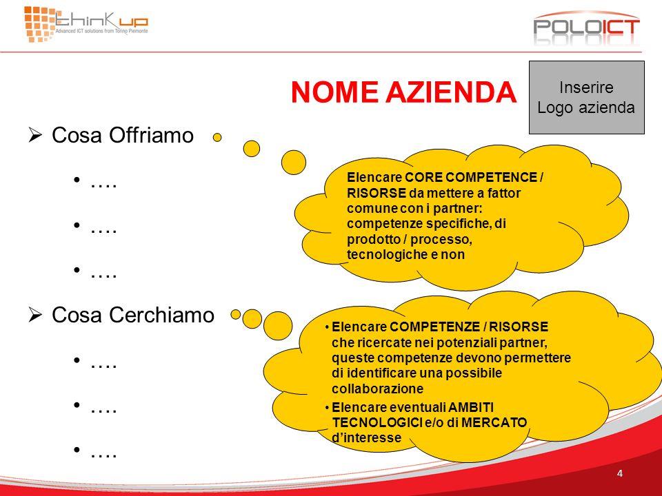 4 NOME AZIENDA Inserire Logo azienda Cosa Offriamo ….