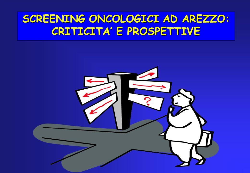 SCREENING ONCOLOGICI AD AREZZO: CRITICITA E PROSPETTIVE