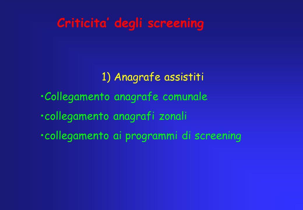 Criticita degli screening 1) Anagrafe assistiti Collegamento anagrafe comunale collegamento anagrafi zonali collegamento ai programmi di screening