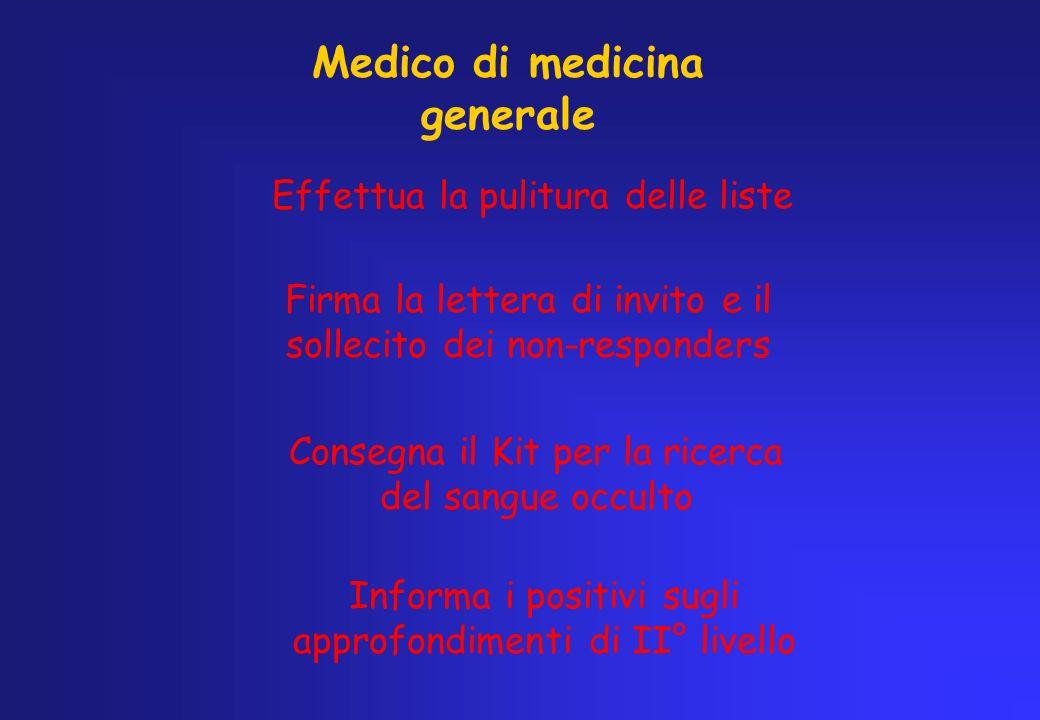 Medico di medicina generale Effettua la pulitura delle liste Firma la lettera di invito e il sollecito dei non-responders Consegna il Kit per la ricer