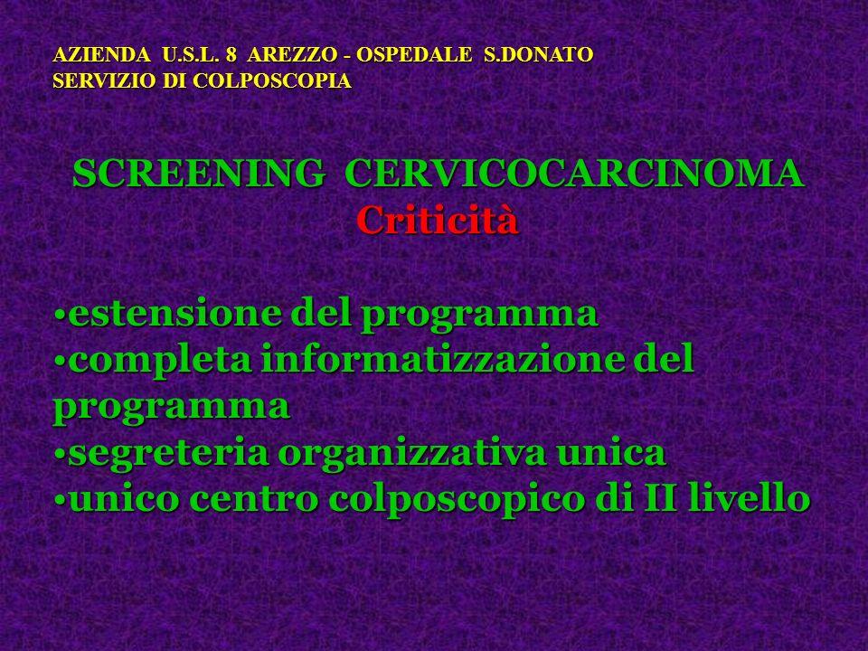 SCREENING CERVICOCARCINOMA Criticità estensione del programmaestensione del programma completa informatizzazione del programmacompleta informatizzazio