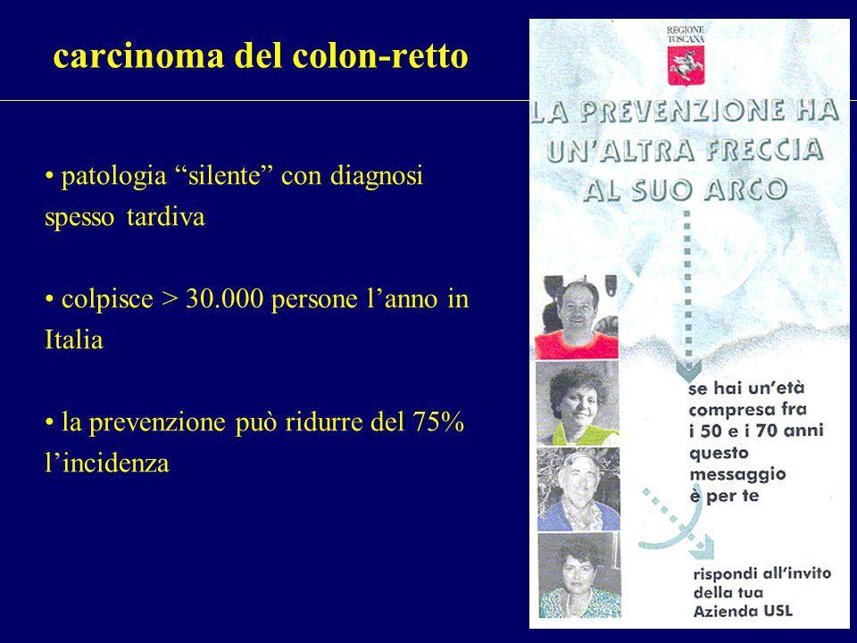 carcinoma del colon-retto patologia silente con diagnosi spesso tardiva colpisce > 30.000 persone lanno in Italia la prevenzione può ridurre del 75% lincidenza