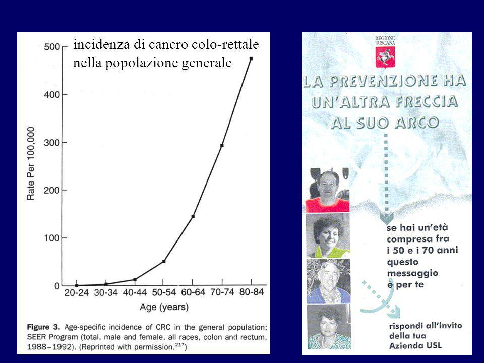 incidenza di cancro colo-rettale nella popolazione generale