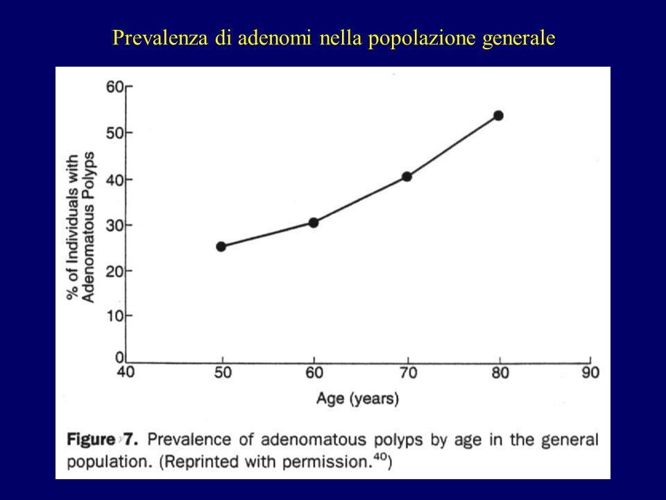 Prevalenza di adenomi nella popolazione generale