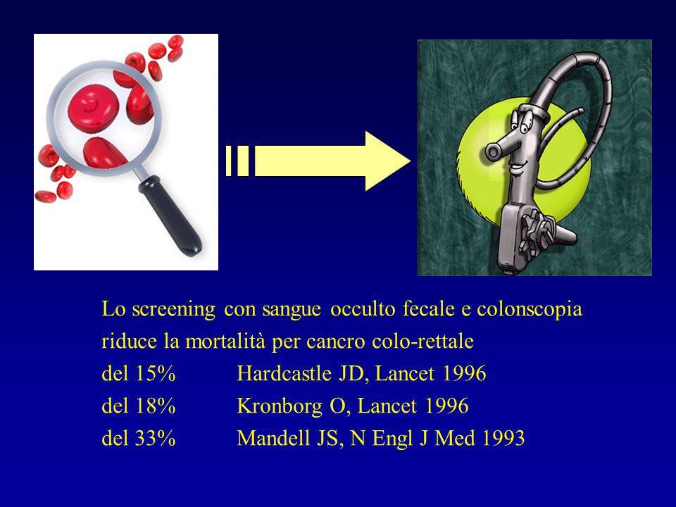 Lo screening con sangue occulto fecale e colonscopia riduce la mortalità per cancro colo-rettale del 15%Hardcastle JD, Lancet 1996 del 18%Kronborg O, Lancet 1996 del 33%Mandell JS, N Engl J Med 1993