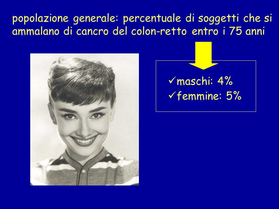 popolazione generale: percentuale di soggetti che si ammalano di cancro del colon-retto entro i 75 anni maschi: 4% femmine: 5%