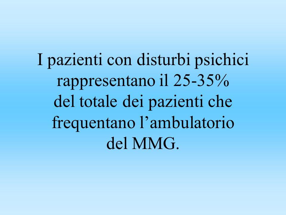 I pazienti con disturbi psichici rappresentano il 25-35% del totale dei pazienti che frequentano lambulatorio del MMG.