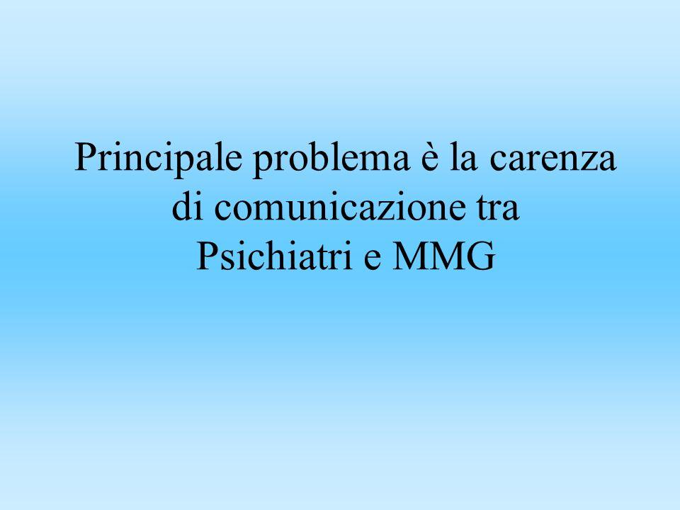 Cosa chiedono i MMG ai Servizi Specialistici Psichiatrici Formazione: - Capacità di riconoscimento e gestione dei disturbi psichici - Più di un terzo dei pazienti con problemi psichiatrici non viene riconosciuto come tale negli ambulatori della MG