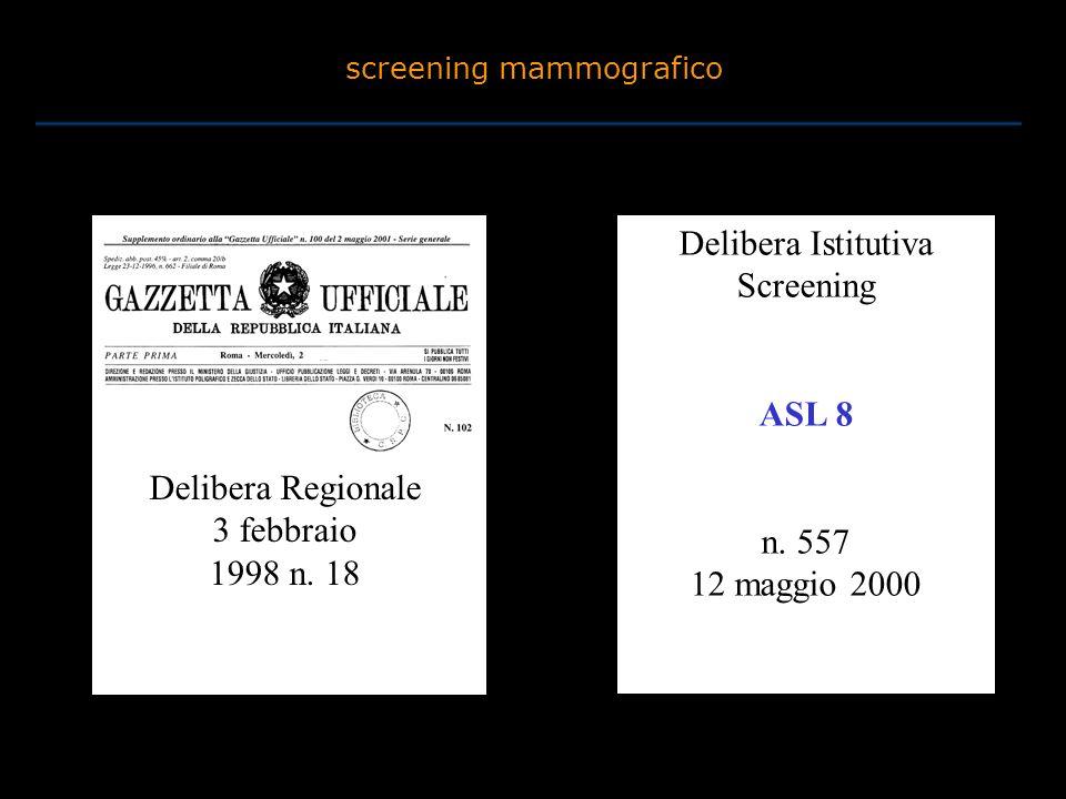 Delibera Regionale 3 febbraio 1998 n. 18 Delibera Istitutiva Screening ASL 8 n. 557 12 maggio 2000 screening mammografico
