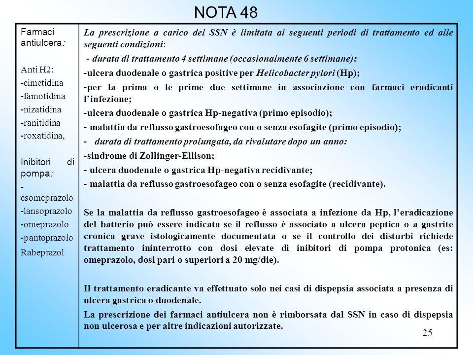 25 NOTA 48 Farmaci antiulcera: Anti H2: -cimetidina -famotidina -nizatidina -ranitidina -roxatidina, Inibitori di pompa: - esomeprazolo -lansoprazolo -omeprazolo -pantoprazolo Rabeprazol La prescrizione a carico del SSN è limitata ai seguenti periodi di trattamento ed alle seguenti condizioni: - durata di trattamento 4 settimane (occasionalmente 6 settimane): -ulcera duodenale o gastrica positive per Helicobacter pylori (Hp); -per la prima o le prime due settimane in associazione con farmaci eradicanti linfezione; -ulcera duodenale o gastrica Hp-negativa (primo episodio); - malattia da reflusso gastroesofageo con o senza esofagite (primo episodio); - durata di trattamento prolungata, da rivalutare dopo un anno: -sindrome di Zollinger-Ellison; - ulcera duodenale o gastrica Hp-negativa recidivante; - malattia da reflusso gastroesofageo con o senza esofagite (recidivante).