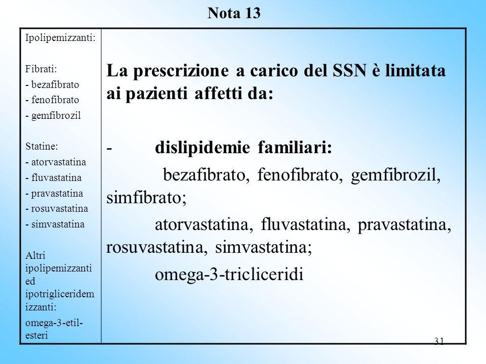 31 Nota 13 Ipolipemizzanti: Fibrati: - bezafibrato - fenofibrato - gemfibrozil Statine: - atorvastatina - fluvastatina - pravastatina - rosuvastatina - simvastatina Altri ipolipemizzanti ed ipotrigliceridem izzanti: omega-3-etil- esteri La prescrizione a carico del SSN è limitata ai pazienti affetti da: - dislipidemie familiari: bezafibrato, fenofibrato, gemfibrozil, simfibrato; atorvastatina, fluvastatina, pravastatina, rosuvastatina, simvastatina; omega-3-tricliceridi