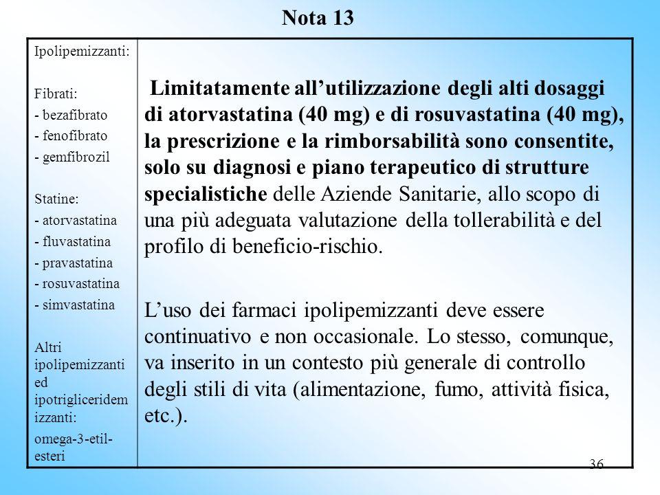 36 Nota 13 Ipolipemizzanti: Fibrati: - bezafibrato - fenofibrato - gemfibrozil Statine: - atorvastatina - fluvastatina - pravastatina - rosuvastatina - simvastatina Altri ipolipemizzanti ed ipotrigliceridem izzanti: omega-3-etil- esteri Limitatamente allutilizzazione degli alti dosaggi di atorvastatina (40 mg) e di rosuvastatina (40 mg), la prescrizione e la rimborsabilità sono consentite, solo su diagnosi e piano terapeutico di strutture specialistiche delle Aziende Sanitarie, allo scopo di una più adeguata valutazione della tollerabilità e del profilo di beneficio-rischio.