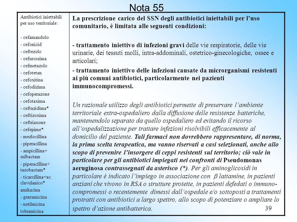 39 Nota 55 Antibiotici iniettabili per uso territoriale: - cefamandolo - cefonicid - ceftezolo - cefurossima - cefmetazolo - cefotetan - cefoxitina - cefodizima - cefoperazone - cefotaxima - ceftazidima* - ceftizoxima - ceftriaxone - cefepime* - mezlocillina - piperacillina - ampicillina+ sulbactam - piperacillina+ tazobactam* - ticarcillina+ac.