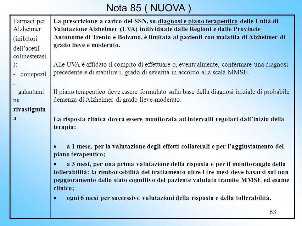 63 Nota 85 ( NUOVA ) Farmaci per Alzheimer (inibitori dellacetil- colinesterasi ): - donepezil - galantami na rivastigmin a La prescrizione a carico del SSN, su diagnosi e piano terapeutico delle Unità di Valutazione Alzheimer (UVA) individuate dalle Regioni e dalle Provincie Autonome di Trento e Bolzano, è limitata ai pazienti con malattia di Alzheimer di grado lieve e moderato.