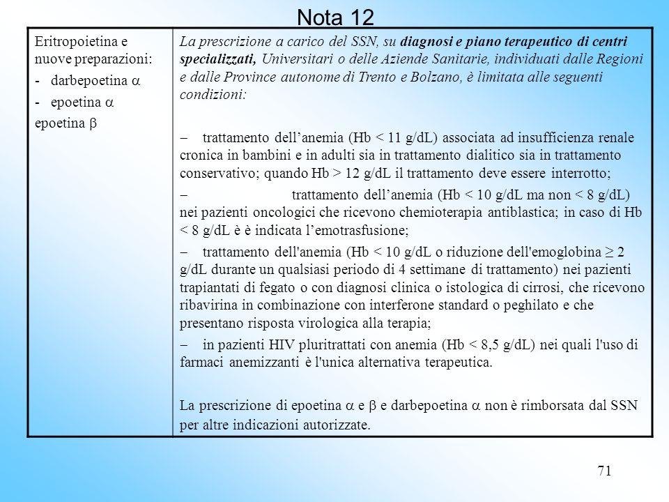 71 Nota 12 Eritropoietina e nuove preparazioni: - darbepoetina - epoetina epoetina La prescrizione a carico del SSN, su diagnosi e piano terapeutico di centri specializzati, Universitari o delle Aziende Sanitarie, individuati dalle Regioni e dalle Province autonome di Trento e Bolzano, è limitata alle seguenti condizioni: trattamento dellanemia (Hb 12 g/dL il trattamento deve essere interrotto; trattamento dellanemia (Hb < 10 g/dL ma non < 8 g/dL) nei pazienti oncologici che ricevono chemioterapia antiblastica; in caso di Hb < 8 g/dL è è indicata lemotrasfusione; trattamento dell anemia (Hb < 10 g/dL o riduzione dell emoglobina 2 g/dL durante un qualsiasi periodo di 4 settimane di trattamento) nei pazienti trapiantati di fegato o con diagnosi clinica o istologica di cirrosi, che ricevono ribavirina in combinazione con interferone standard o peghilato e che presentano risposta virologica alla terapia; in pazienti HIV pluritrattati con anemia (Hb < 8,5 g/dL) nei quali l uso di farmaci anemizzanti è l unica alternativa terapeutica.