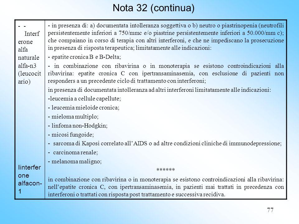 77 Nota 32 (continua) - - Interf erone alfa naturale alfa-n3 (leucocit ario) Iinterfer one alfacon- 1 - in presenza di: a) documentata intolleranza soggettiva o b) neutro o piastrinopenia (neutrofili persistentemente inferiori a 750/mmc e/o piastrine persistentemente inferiori a 50.000/mm c); che compaiano in corso di terapia con altri interferoni, e che ne impediscano la prosecuzione in presenza di risposta terapeutica; limitatamente alle indicazioni: - epatite cronica B e B-Delta; - in combinazione con ribavirina o in monoterapia se esistono controindicazioni alla ribavirina: epatite cronica C con ipertransaminasemia, con esclusione di pazienti non responders a un precedente ciclo di trattamento con interferoni; in presenza di documentata intolleranza ad altri interferoni limitatamente alle indicazioni: -leucemia a cellule capellute; - leucemia mieloide cronica; - mieloma multiplo; - linfoma non Hodgkin; - micosi fungoide; - sarcoma di Kaposi correlato allAIDS o ad altre condizioni cliniche di immunodepressione; - carcinoma renale; - melanoma maligno; ****** in combinazione con ribavirina o in monoterapia se esistono controindicazioni alla ribavirina: nellepatite cronica C, con ipertransaminasemia, in pazienti mai trattati in precedenza con interferoni o trattati con risposta post trattamento e successiva recidiva.